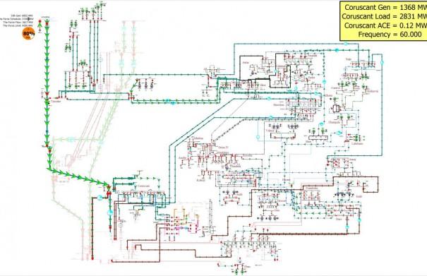 Example Wide Area Diagram